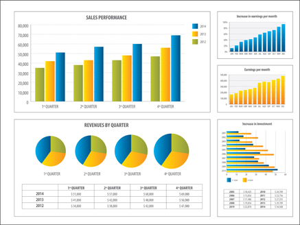 Great Dashboards